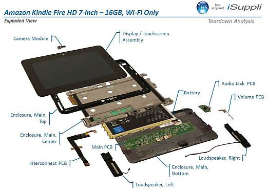 puter case wiring diagram with Kindle Fire Tv Schematic on Hp Pavilion Slimline Motherboard Wiring Diagram in addition Wiring  puter Hardware together with Atx Motherboard Sound Wiring Diagram as well Emachines Hard Drive Location together with Cas Module Bmw E90 Location.