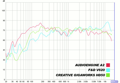 2.0 speakers graph