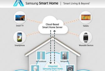 Samsung Smart Home unveiled, lets you control home devices through a single app